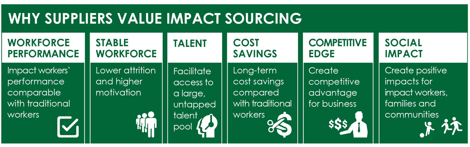 Impact sourcing infographic, part 3