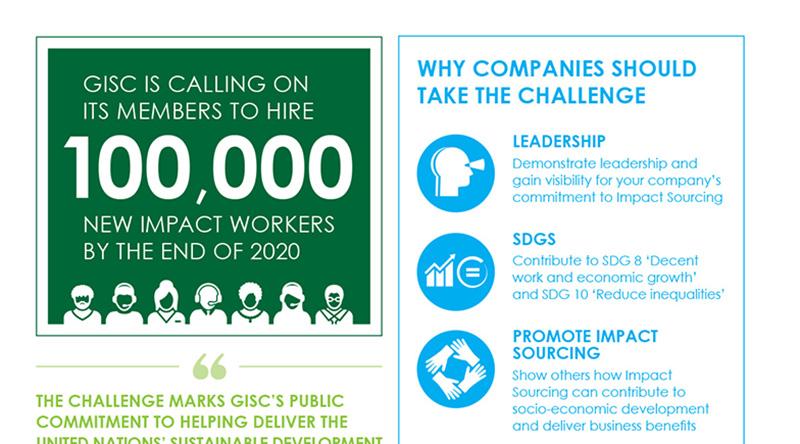 Global Impact Sourcing Challenge